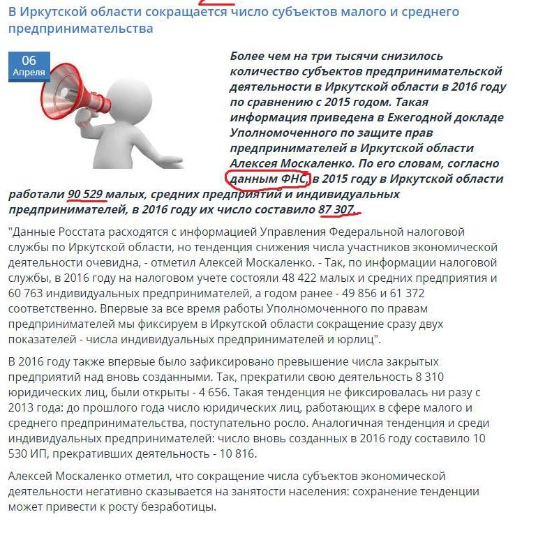 трать как закрыть ип иркутска область аэропортах риски задержки