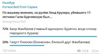 Опрос по сбитой девушке и виновности Жамбалова